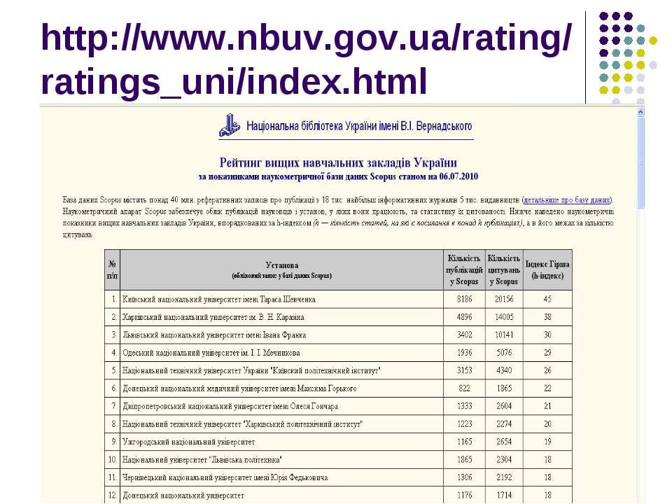 http://www.nbuv.gov.ua/rating/ratings_uni/index.html