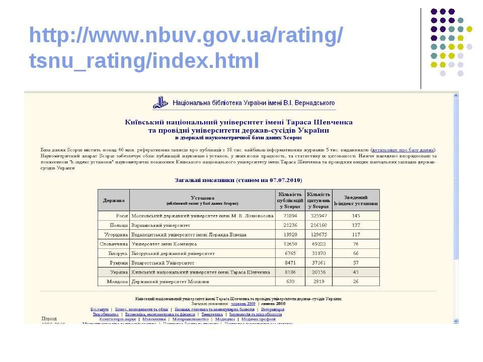 http://www.nbuv.gov.ua/rating/tsnu_rating/index.html