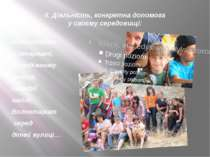 II. Діяльність, конкретна допомога у своєму середовищі: Волонтаріат в інтерна...