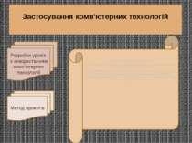 Застосування комп'ютерних технологій Метод проектів Розробки уроків з викорис...