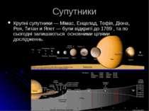 Супутники Крупні супутники— Мімас, Енцелад, Тефія, Діона, Рея, Титан и Япет...