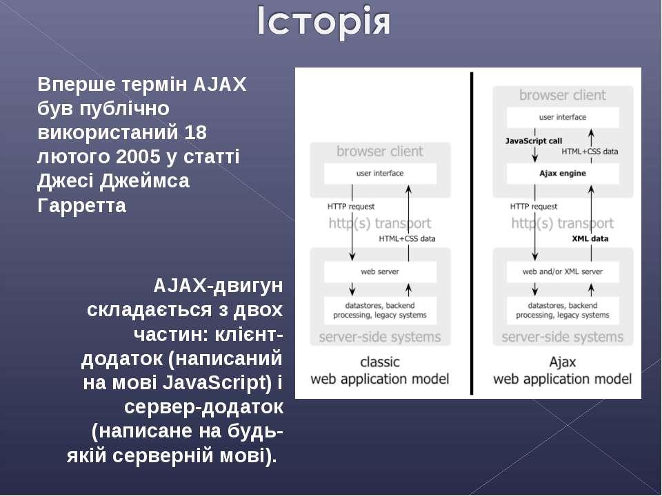 Вперше термін AJAX був публічно використаний 18 лютого 2005 у статті Джесі Дж...