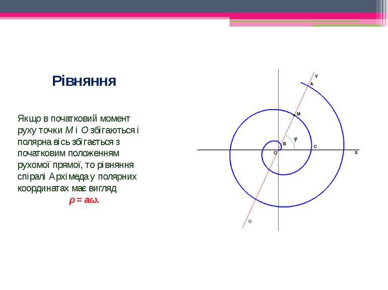 Рівняння Якщо в початковий момент руху точки М і О збігаються і полярна вісь ...