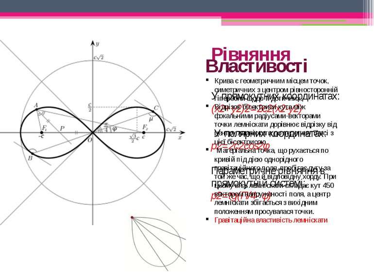 Рівняння   У прямокутних координатах: (х2+у2)2=2с2(х2-у2) У полярних коорди...