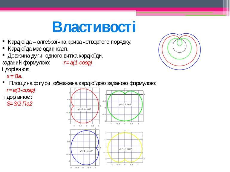 Кардіоїда – алгебраїчна крива четвертого порядку. Кардіоїда має один касп. До...