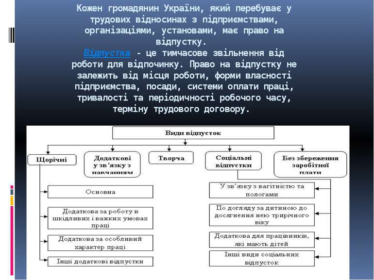 Кожен громадянин України, який перебуває у трудових відносинах з підприємства...