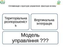 Оптимізація структури управління: фактори впливу