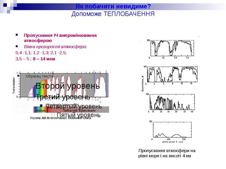 Як побачити невидиме? Допоможе ТЕПЛОБАЧЕННЯ Пропускання ІЧ випромінювання атм...