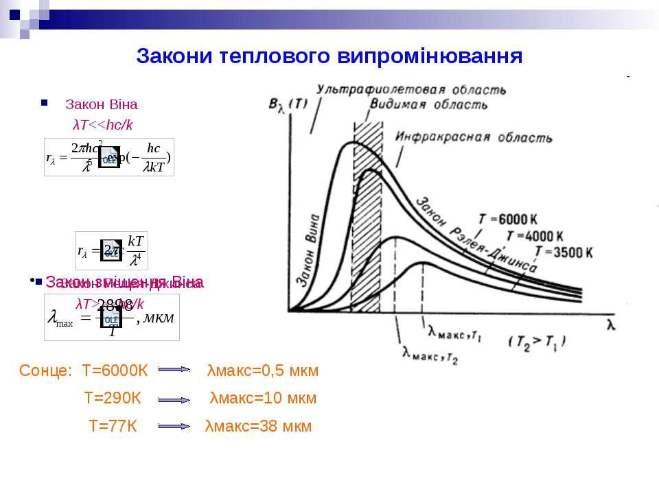 Закони теплового випромінювання Закон Віна λΤ>hc/k Закон зміщення Віна Сонце:...