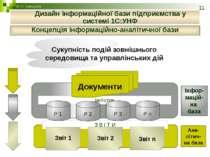 Концепція інформаційно-аналітичної бази © П.Г. Банщиков Дизайн інформаційної ...