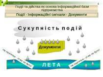 Події - Інформаційні сигнали - Документи © П.Г. Банщиков Події та дійства як ...