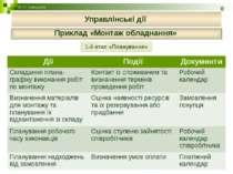 Приклад «Монтаж обладнання» © П.Г. Банщиков Управлінські дії 1-й етап «Планув...