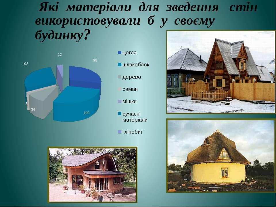 Які матеріали для зведення стін використовували б у своєму будинку?
