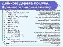 Двійкові дерева пошуку. Додавання та видалення елементу У ряд. 1-3 визн. верш...