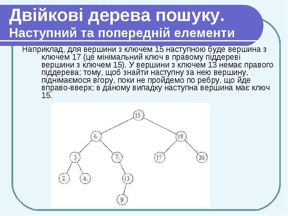 Двійкові дерева пошуку. Наступний та попередній елементи Наприклад, для верши...