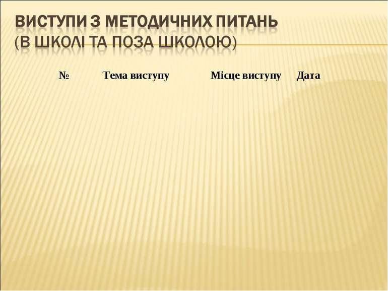 № Тема виступу Місце виступу Дата