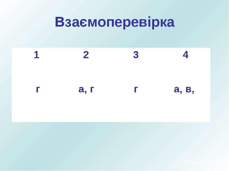 Взаємоперевірка Юрченко Л.П.
