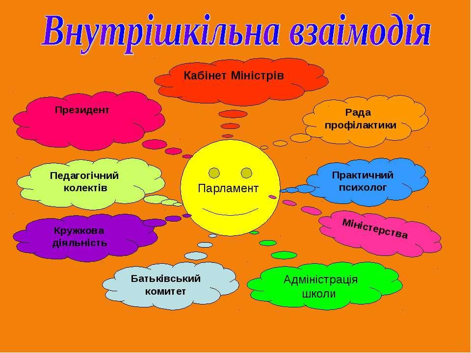 Парламент Рада профілактики Практичний психолог Міністерства Кабінет Міністрі...