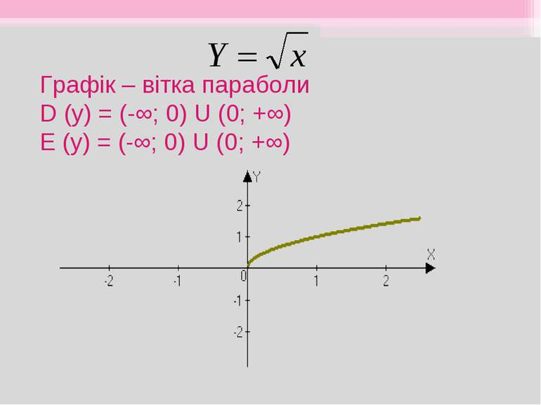 Графік – вітка параболи D (y) = (-∞; 0) U (0; +∞) E (y) = (-∞; 0) U (0; +∞)