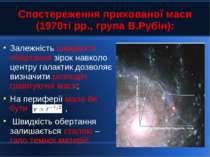 Спостереження прихованої маси (1970ті рр., група В.Рубін): Залежність швидкос...