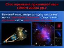 Спостереження прихованої маси (1990ті-2000ні рр.): Важливий метод виміру розп...