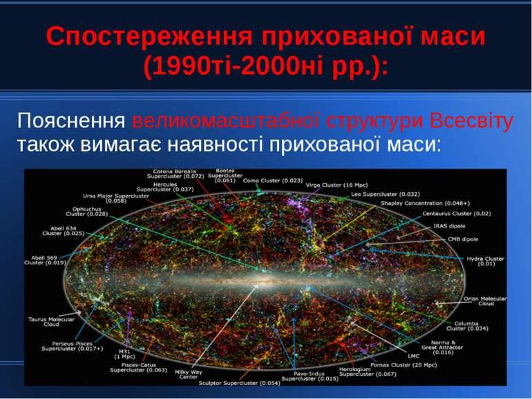 Спостереження прихованої маси (1990ті-2000ні рр.): Пояснення великомасштабної...