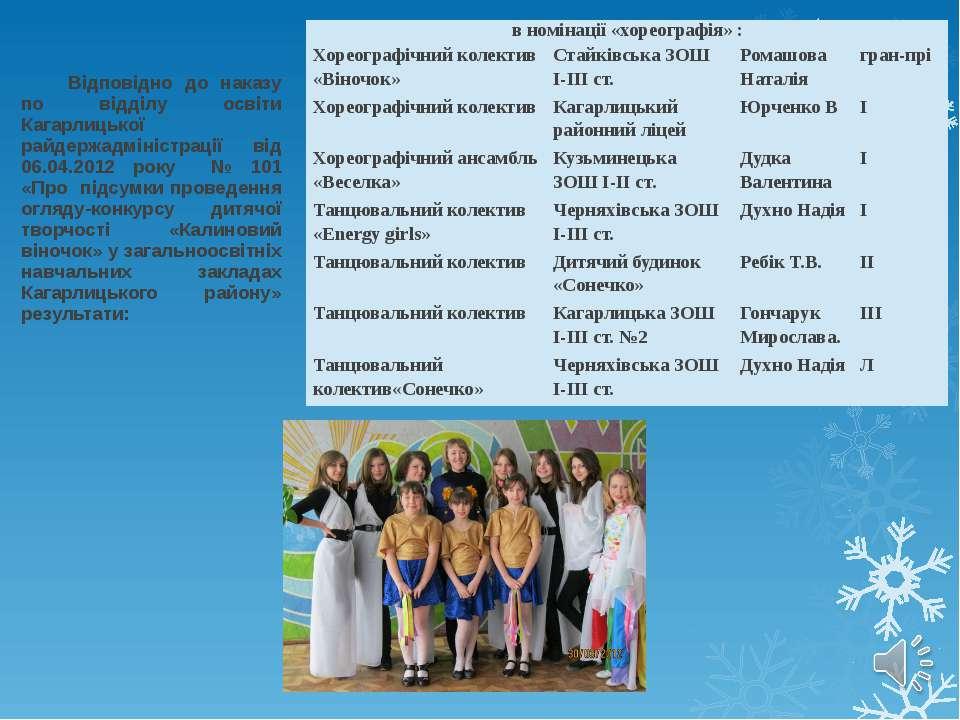 Відповідно до наказу по відділу освіти Кагарлицької райдержадміністрації від ...