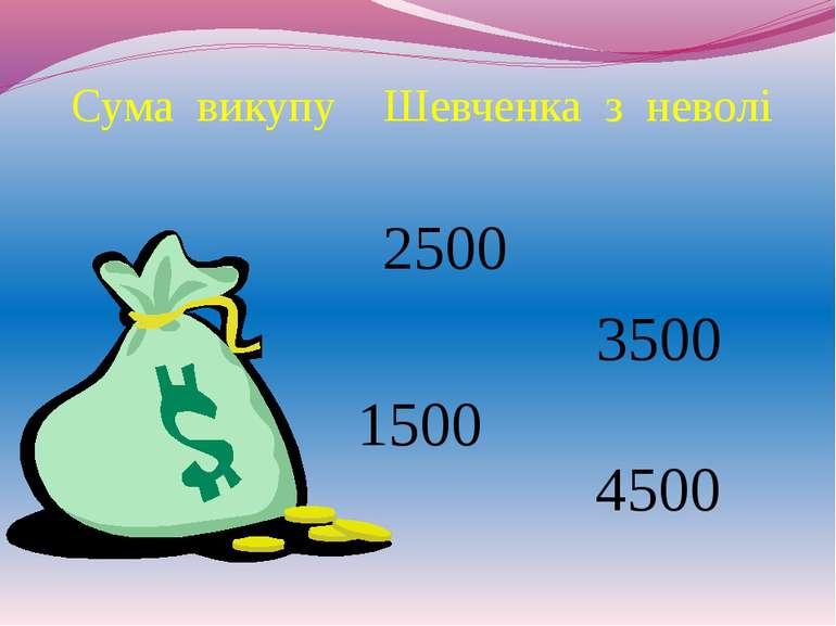 Сума викупу Шевченка з неволі 1500 2500 3500 4500