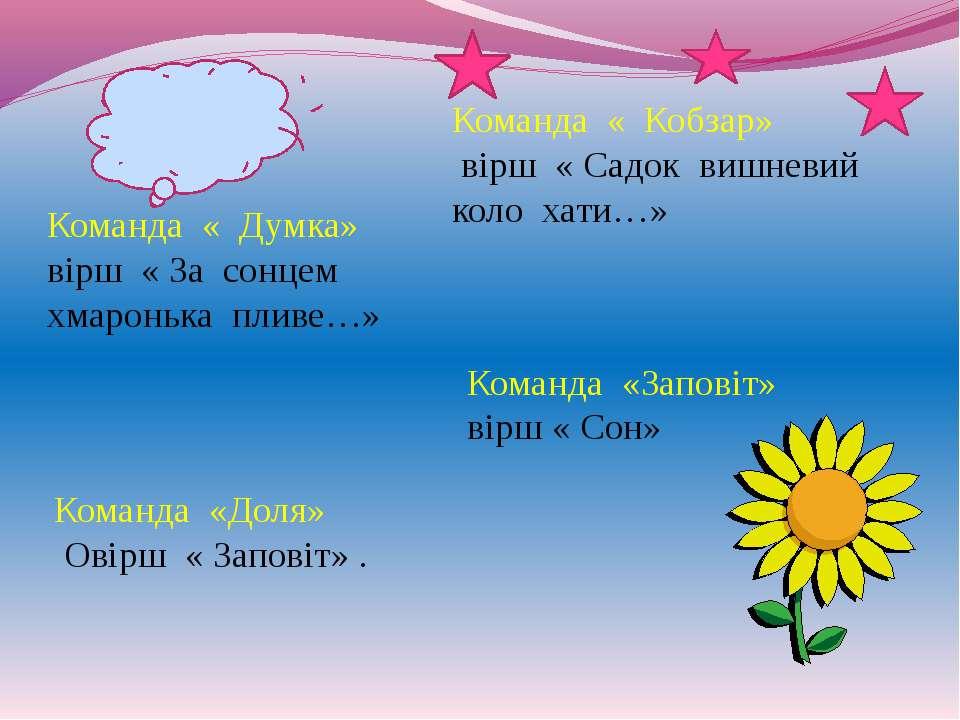 Команда « Думка» вірш « За сонцем хмаронька пливе…» Команда « Кобзар» вірш « ...