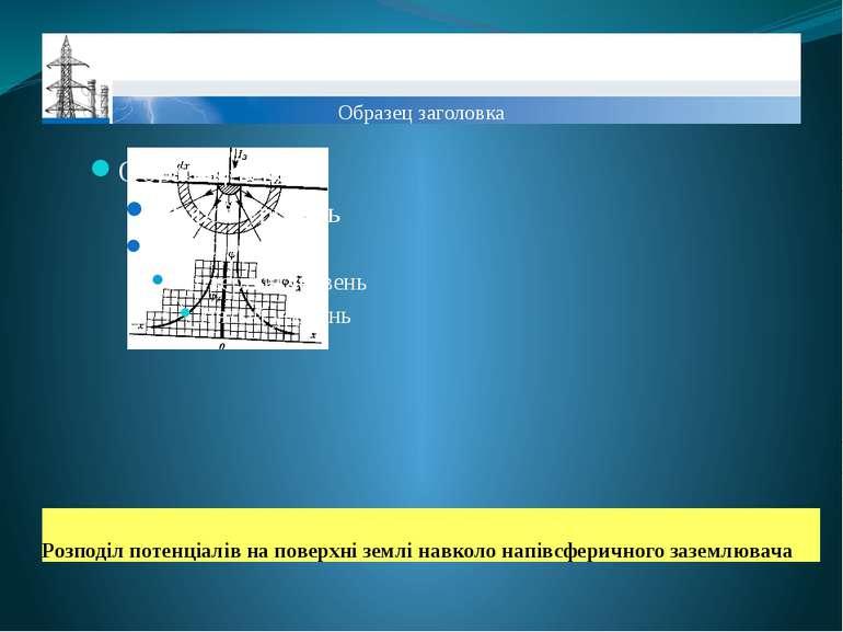 Розподіл потенціалів на поверхні землі навколо напівсферичного заземлювача