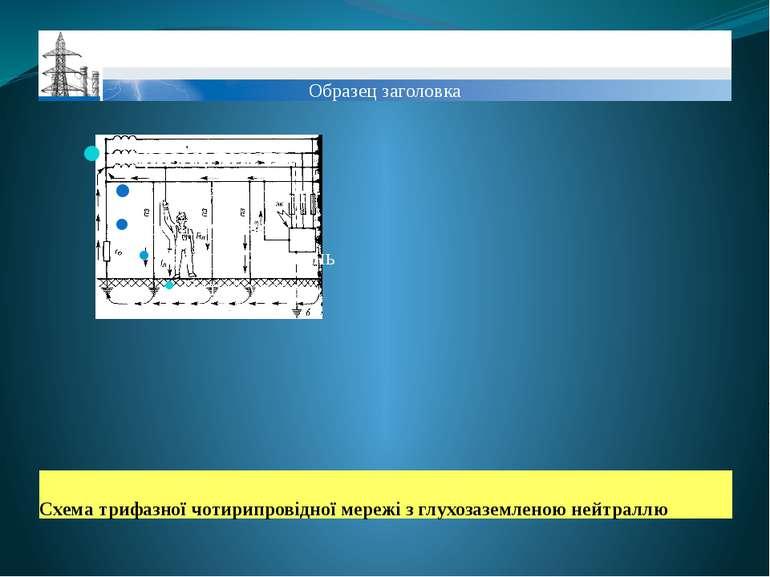 Схема трифазної чотирипровідної мережі з глухозаземленою нейтраллю