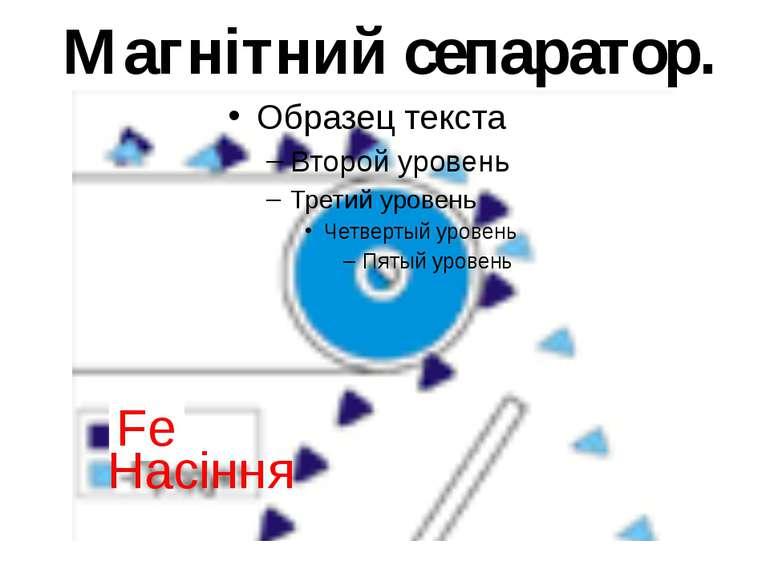 Магнітний сепаратор. Fe Насіння