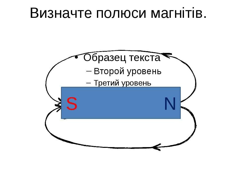 Визначте полюси магнітів. S N