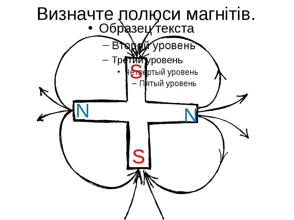 Визначте полюси магнітів. N N S S