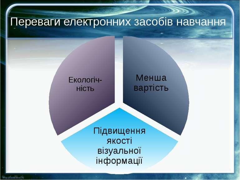 Менша вартість Підвищення якості візуальної інформації Екологіч-ність Переваг...