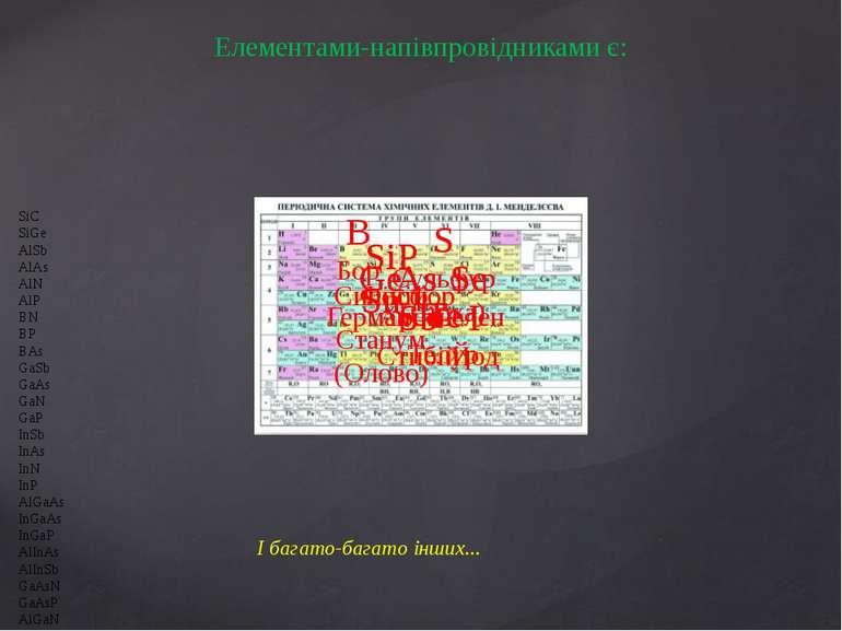 Елементами-напівпровідниками є: B Бор Si Силіцій P Фосфор S Сульфур (Сірка) G...