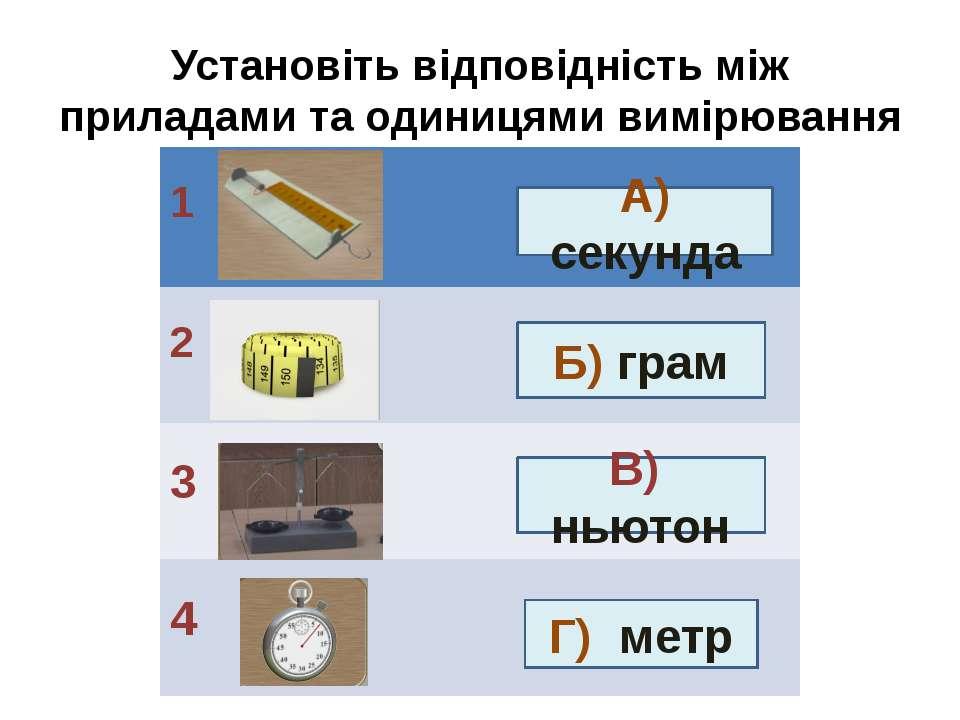 Установіть відповідність між приладами та одиницями вимірювання А) секунда Б)...