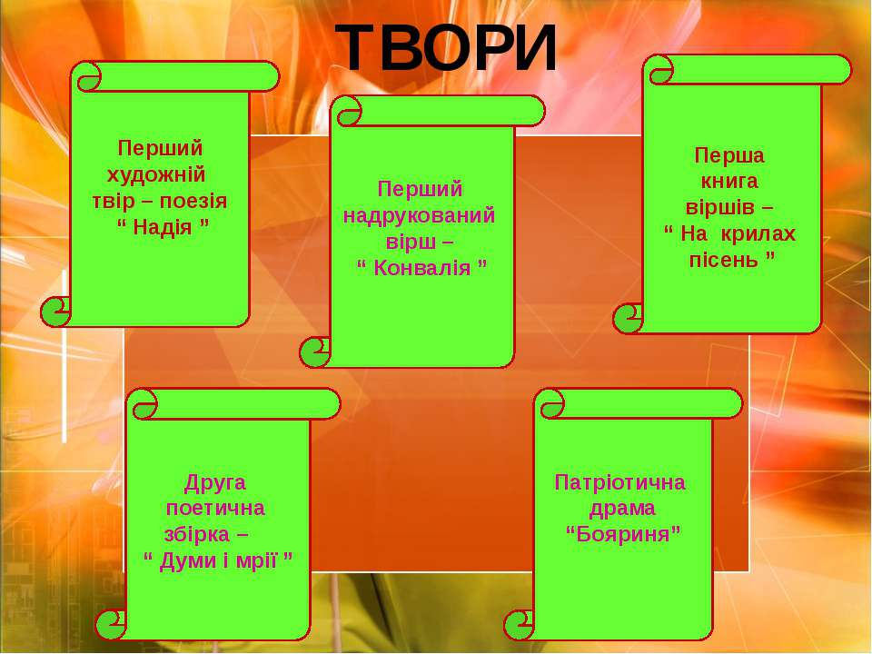 """ТВОРИ Перший художній твір – поезія """" Надія """" Перший надрукований вірш – """" Ко..."""
