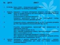 № ДАТА ЗМІСТ 1 02.09.09р. Курси «Intel» – «Навчання для майбутнього». Сертифі...