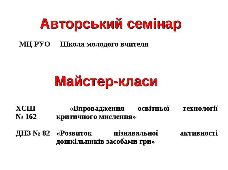 Авторський семінар Майстер-класи МЦ РУО Школа молодого вчителя ХСШ № 162 «Впр...