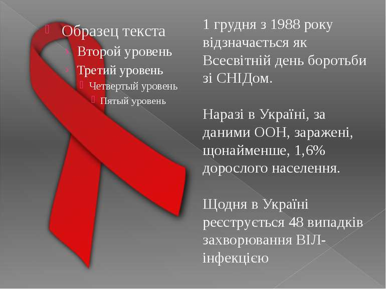 1 грудня з 1988 року відзначається як Всесвітній день боротьби зі СНІДом. Нар...
