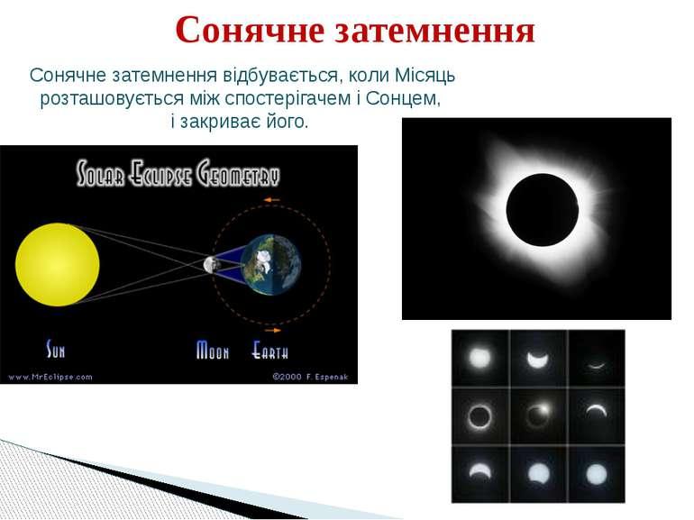 Сонячне затемнення відбувається, коли Місяць розташовується між спостерігачем...