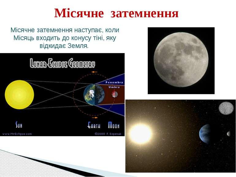 Місячне затемнення наступає, коли Місяць входить до конусу тіні, яку відкидає...