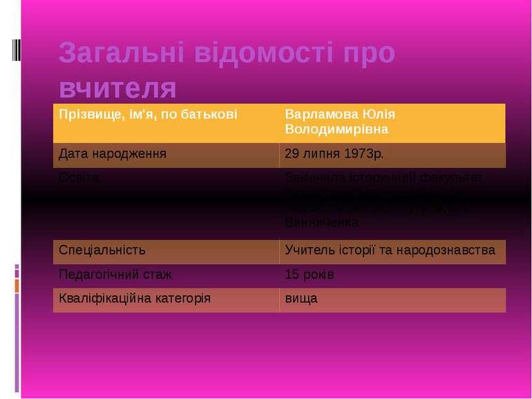 Загальні відомості про вчителя Прізвище, ім'я, по батькові Варламова Юлія Вол...