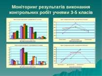 Моніторинг результатів виконання контрольних робіт учнями 3-5 класів