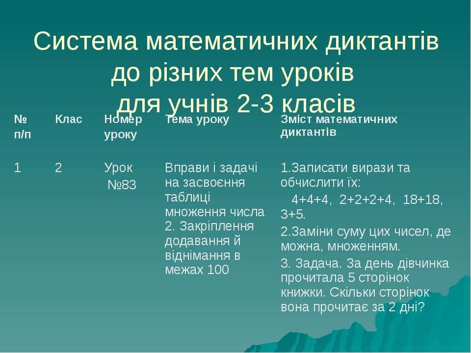 Система математичних диктантів до різних тем уроків для учнів 2-3 класів № п/...