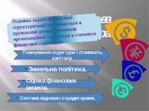 Фінансова структура: Основна задача фінансової структуризації заключається в ...