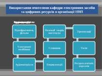 Використання вчителями кафедри електронних засобів та цифрових ресурсів в орг...
