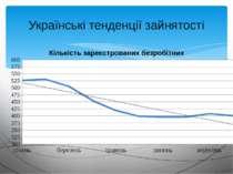 Українські тенденції зайнятості