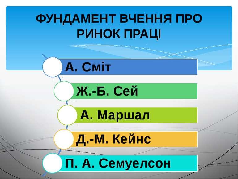 ФУНДАМЕНТ ВЧЕННЯ ПРО РИНОК ПРАЦІ